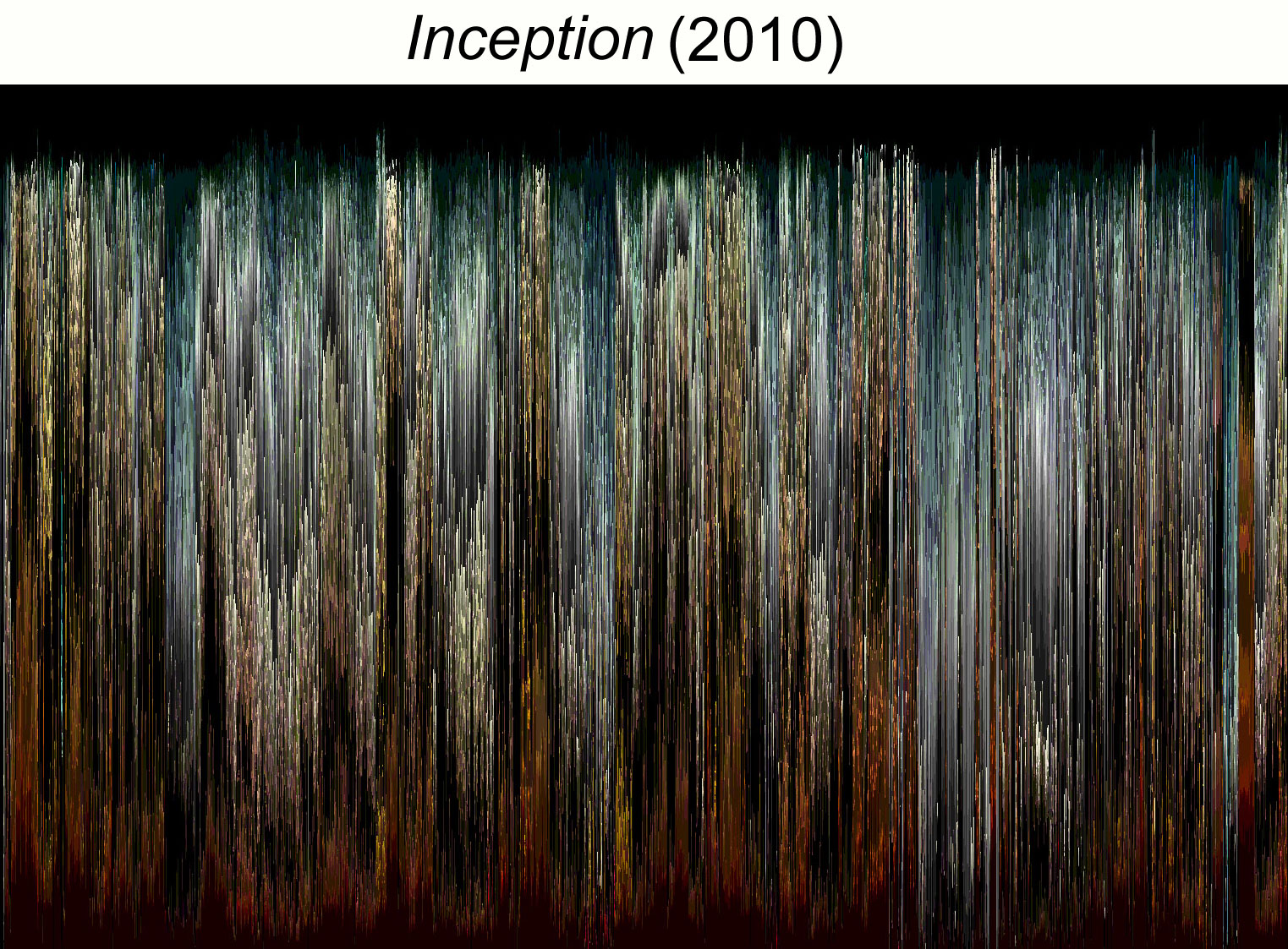 James e cutting department of psychology cornell university inception frame by frame jeuxipadfo Image collections